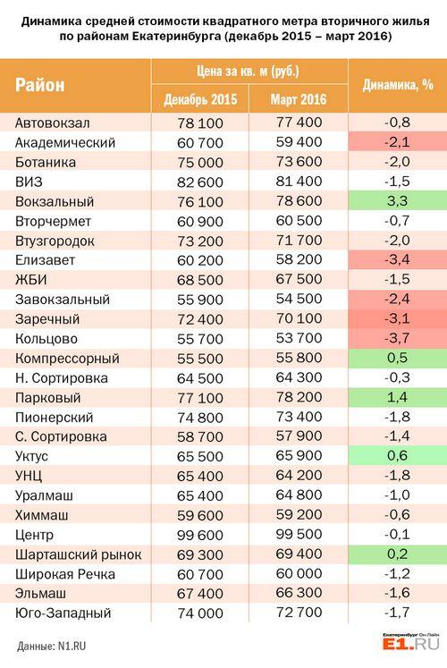 А был ли кризис? обзор рынка недвижимости египта, лето 2009 года