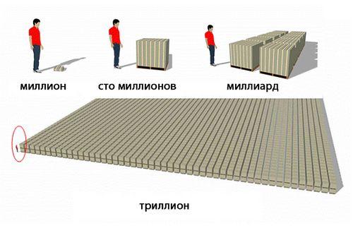 """Более 1,5 триллионов рублей составит оборот средств через интернет-банк """"банка24.ру"""" по итогам 2014 года"""