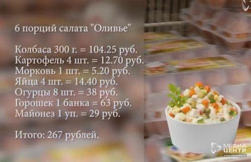 Центробанк измерил инфляцию «индексом оливье»