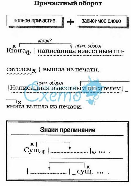 """Эквайринговый оборот северо-западного банка """"сбербанка"""" в первом полугодии 2014 года превысил 95 млрд рублей"""