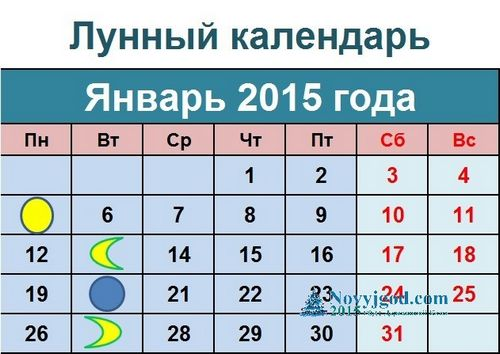 Лунный календарь на январь 2015 года.