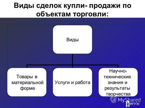 Новости и обзоры мировых рынков недвижимости за неделю (15–21.02.2010)