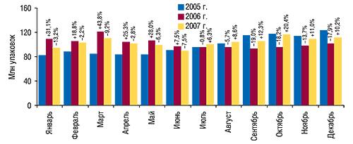 Новости и обзоры мировых рынков недвижимости за неделю (24.01 – 30.01.2011)