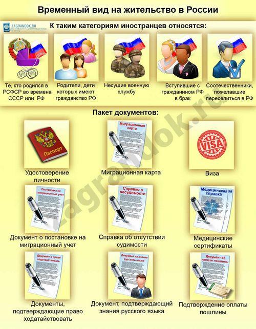 Новости и обзоры мировых рынков недвижимости за неделю (02.08–08.08.2010)