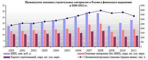 Новостные ленты и аналитические обзоры за неделю (15–22.06.2009)