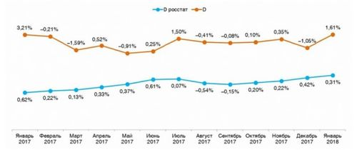 Новостные ленты и аналитические обзоры за неделю (26.10–01.11.2009)