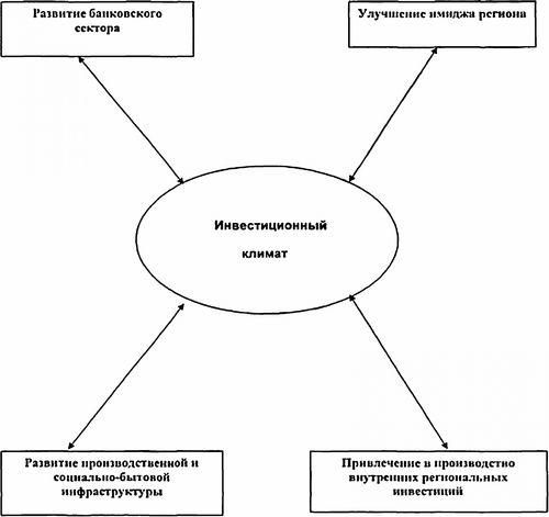 Олег кувшинников поздравил вологодский район с85-летием