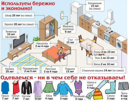 Потребительская корзина неспособна удовлетворить аппетиты россиян