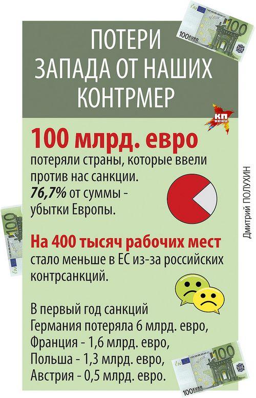 Россиянам разрешили покупать санкционные продукты