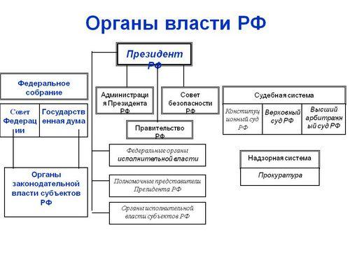 """Собрание акционеров банка """"санкт-петербург"""" состоится 26 мая"""