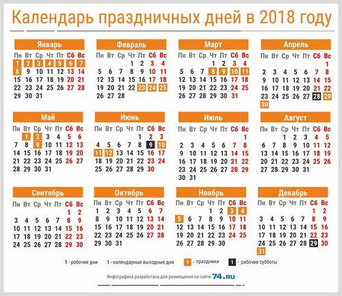 Ввологодской области определены инвесторы для достройки домов обманутых дольщиков